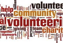 volunteer word cloud